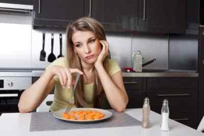 Причины головной боли от голода