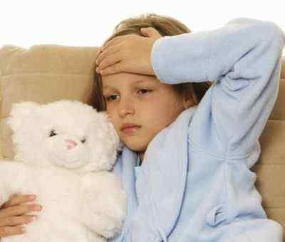 Синдром головной боли