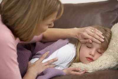 Лечение мигрени у ребёнка
