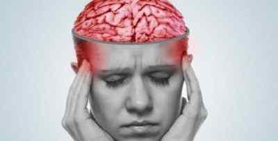 Головная боль в висках и затылке – особенности