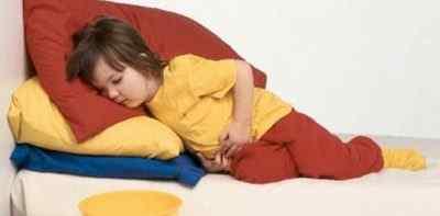 Циклическая рвота (синдром циклической рвоты, СЦР)