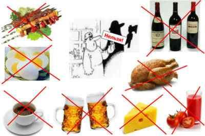 Перечень запрещенных при мигрени продуктов