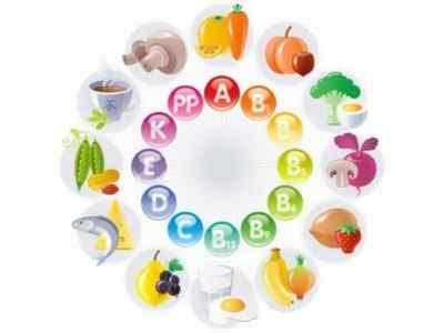 С питанием – в бой против боли